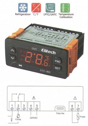 ETC-902 Microcomputer Temperature Controller