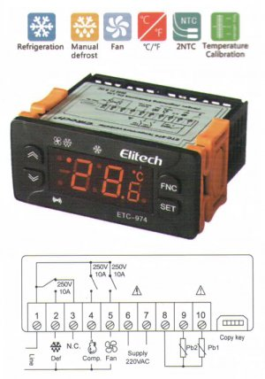 ETC-974 Microcomputer Temperature Controller